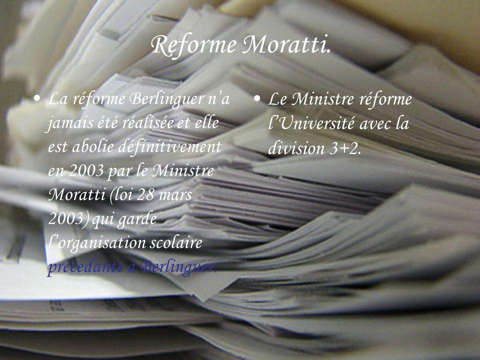 Reforme Moratti.
