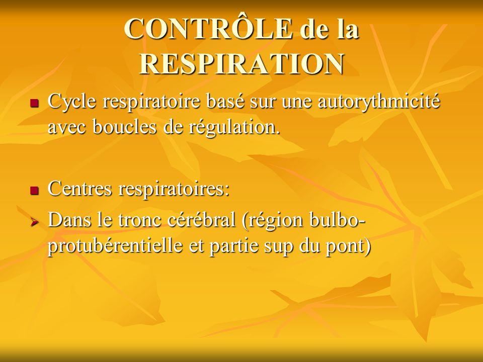 CONTRÔLE de la RESPIRATION