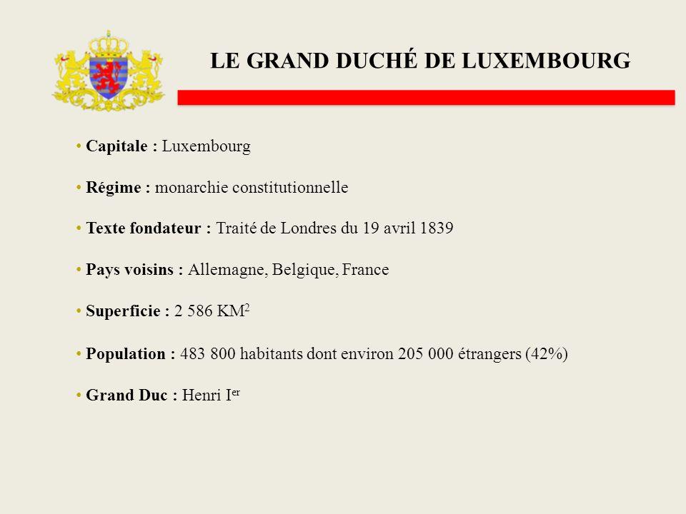 LE GRAND DUCHÉ DE LUXEMBOURG