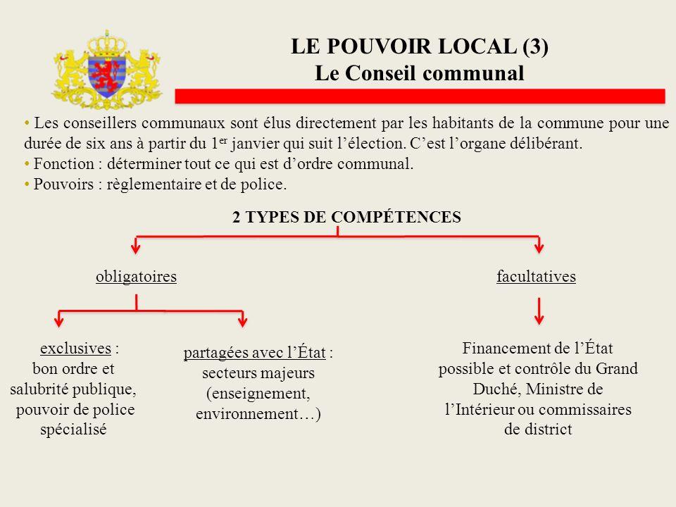 LE POUVOIR LOCAL (3) Le Conseil communal