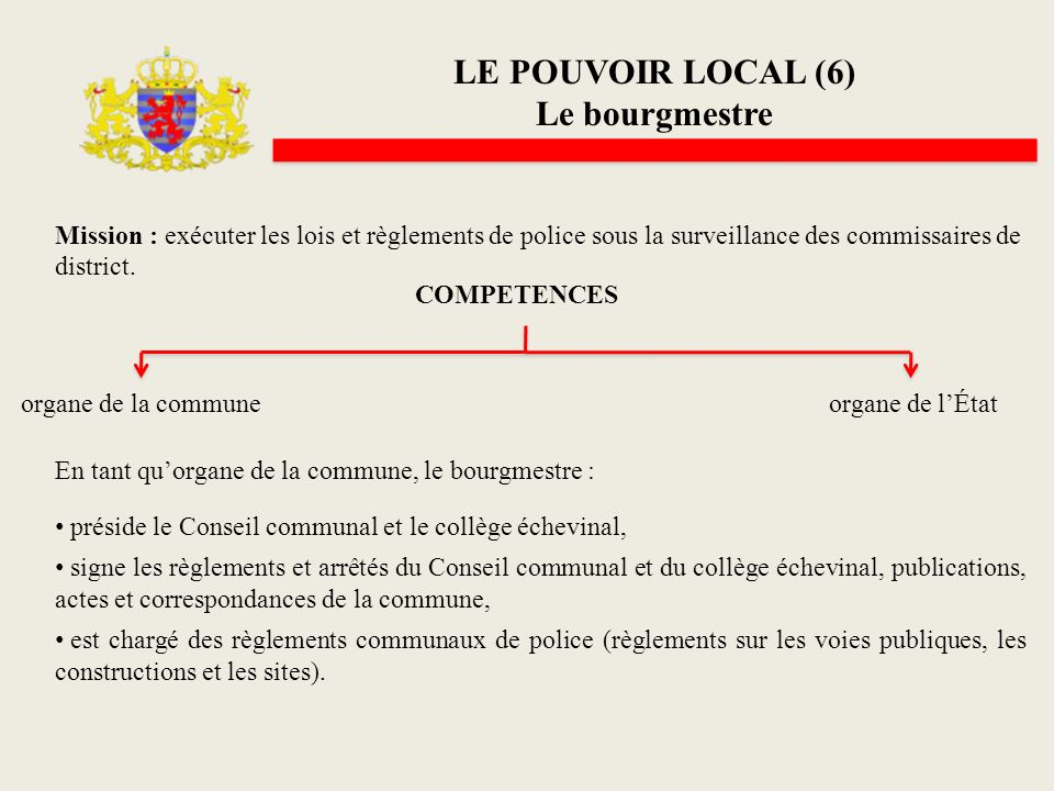 LE POUVOIR LOCAL (6) Le bourgmestre