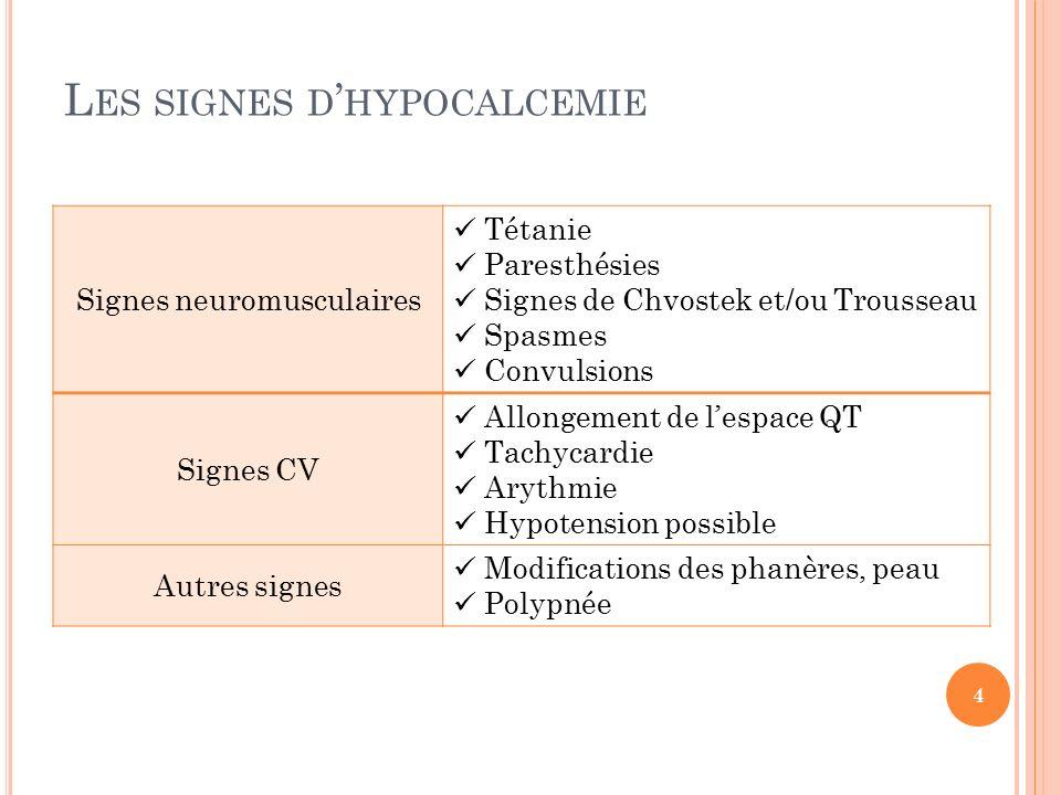 hypocalcemie iatrogene