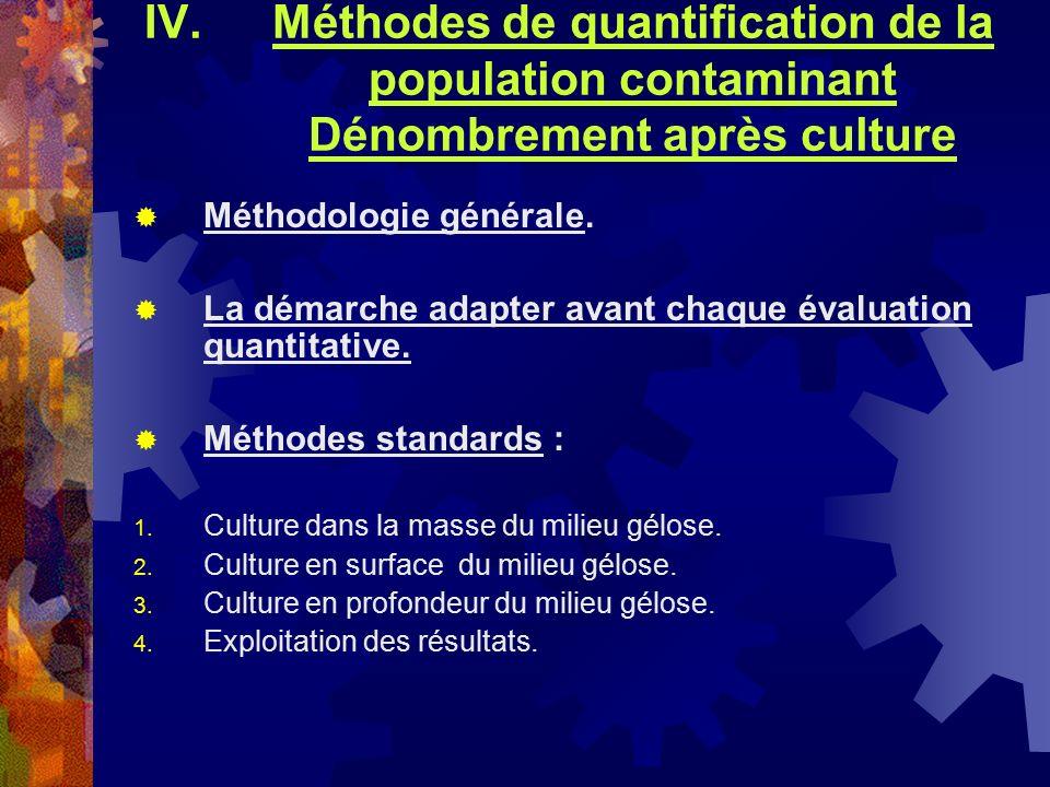 Méthodes de quantification de la population contaminant Dénombrement après culture
