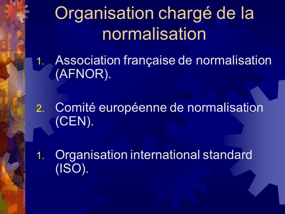 Organisation chargé de la normalisation