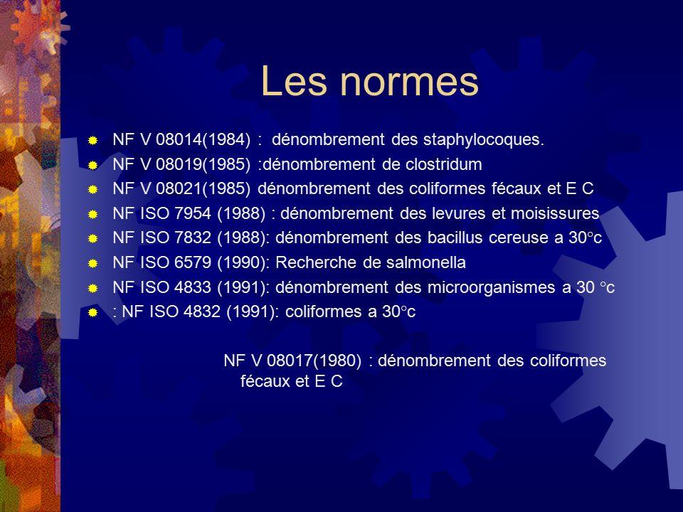 Les normes NF V 08014(1984) : dénombrement des staphylocoques.