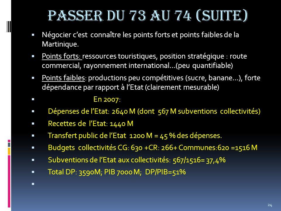 Passer du 73 au 74 (suite) Négocier c'est connaître les points forts et points faibles de la Martinique.
