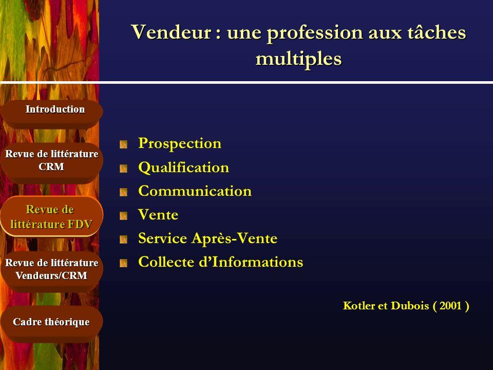 Vendeur : une profession aux tâches multiples