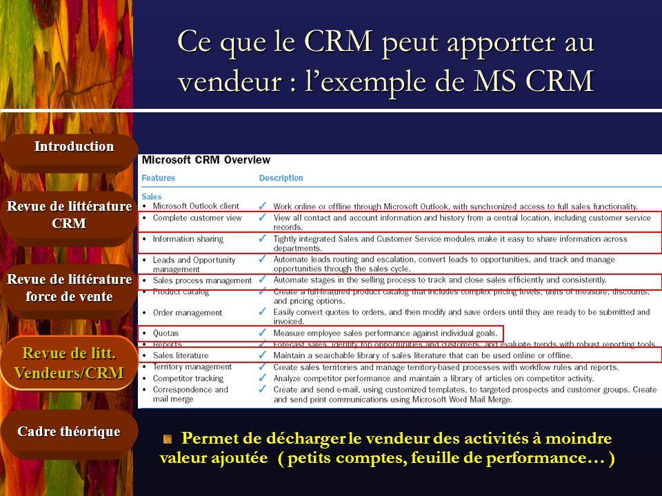 Ce que le CRM peut apporter au vendeur : l'exemple de MS CRM