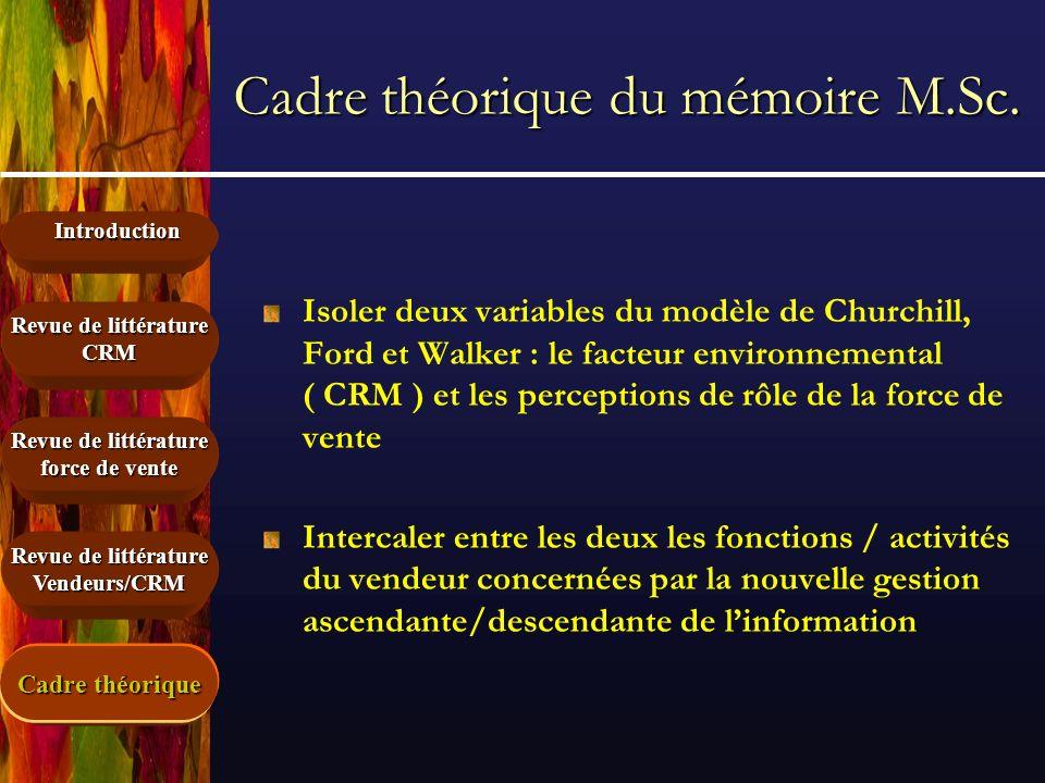 Cadre théorique du mémoire M.Sc.