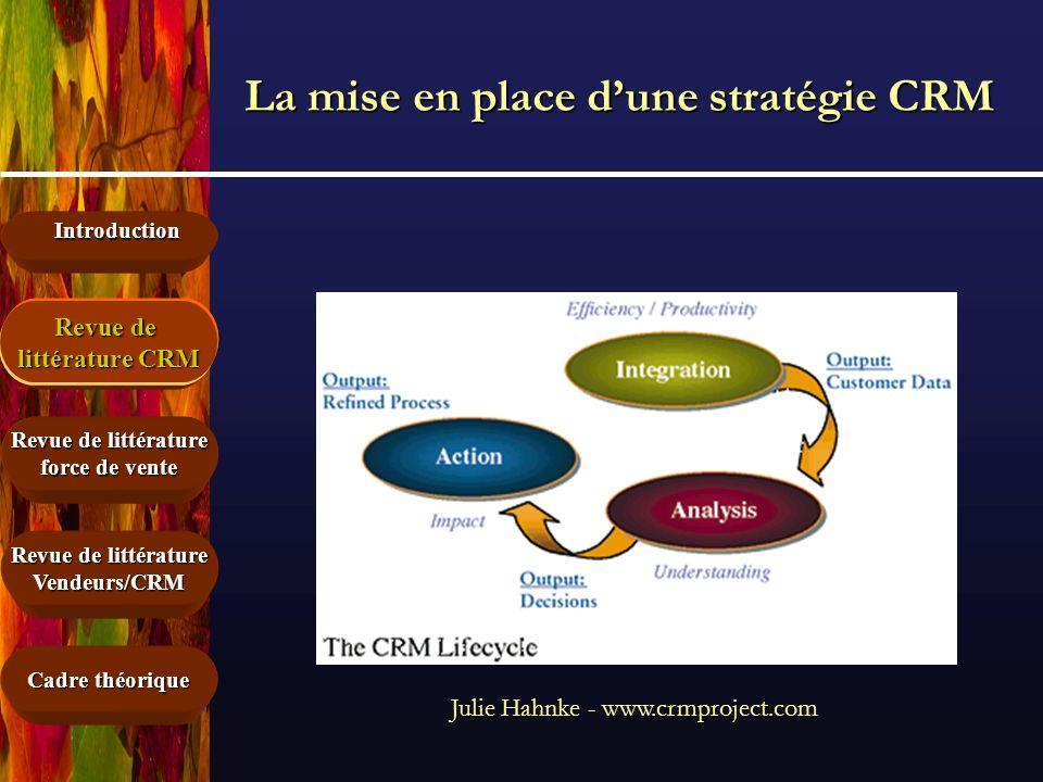 La mise en place d'une stratégie CRM