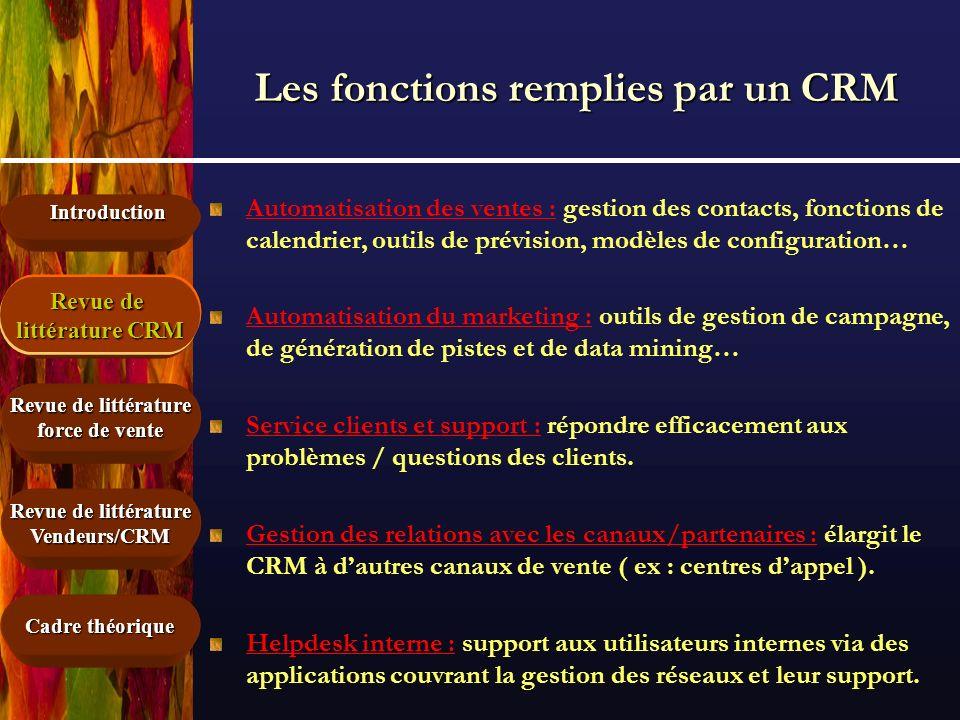 Les fonctions remplies par un CRM