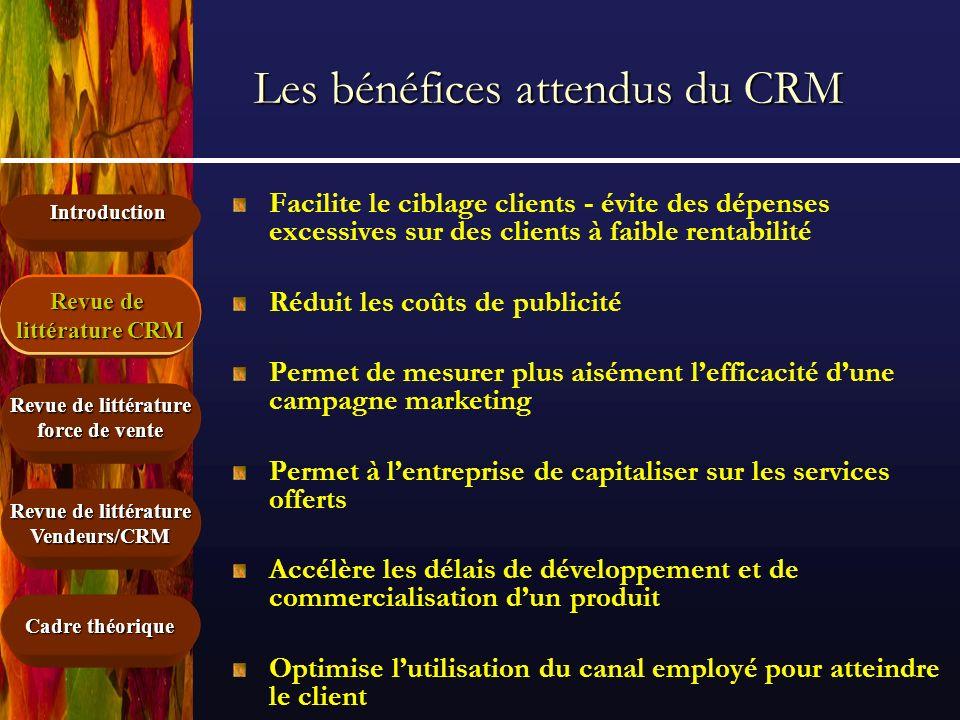 Les bénéfices attendus du CRM
