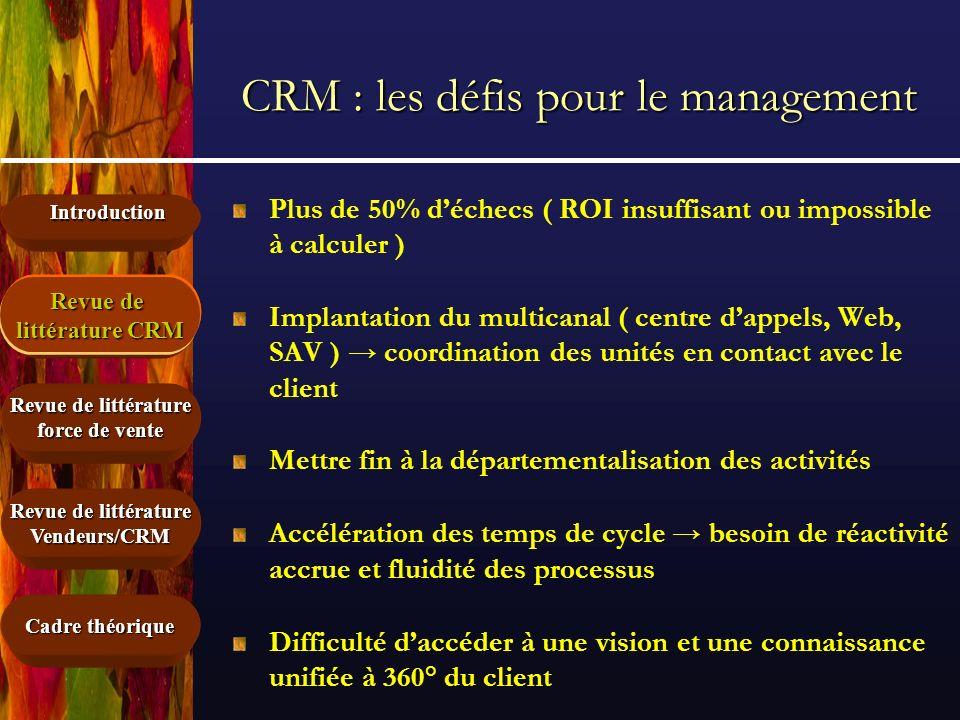 CRM : les défis pour le management