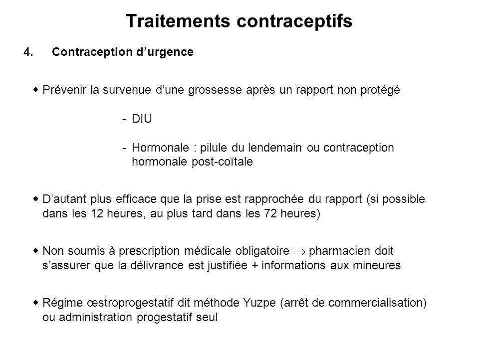 Traitements contraceptifs - ppt télécharger