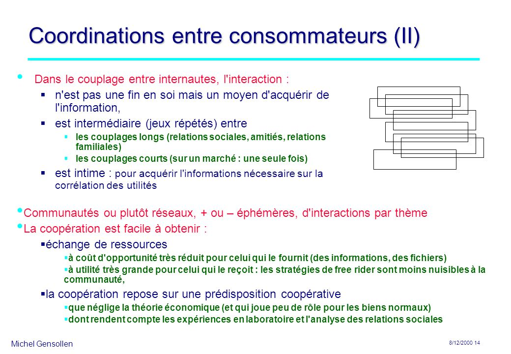 Coordinations entre consommateurs (II)