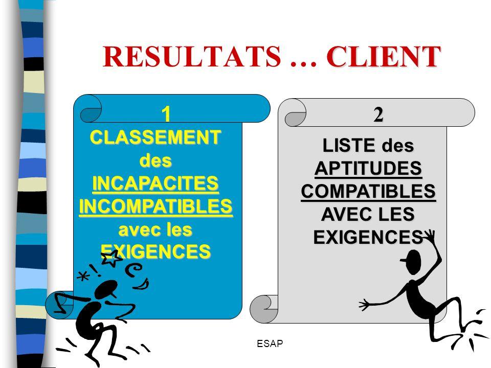RESULTATS … CLIENT 1. 2. CLASSEMENT des INCAPACITES INCOMPATIBLES avec les EXIGENCES. LISTE des APTITUDES COMPATIBLES AVEC LES EXIGENCES.