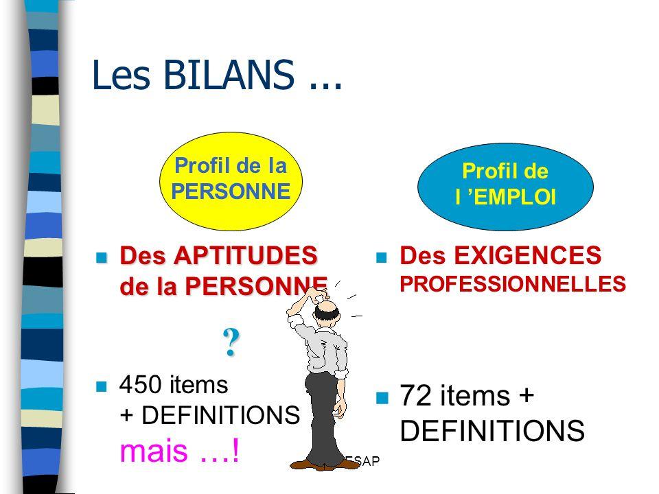 Les BILANS ... 72 items + DEFINITIONS Des APTITUDES de la PERSONNE