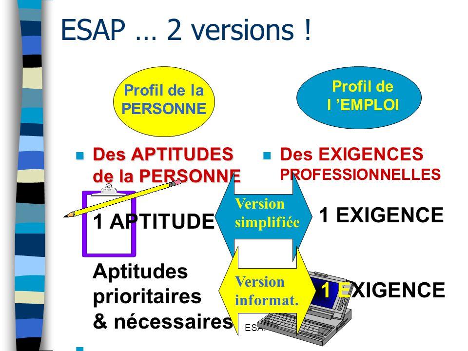 ESAP … 2 versions ! Profil de l 'EMPLOI. Profil de la PERSONNE. Des APTITUDES de la PERSONNE 1 APTITUDE Aptitudes prioritaires & nécessaires.