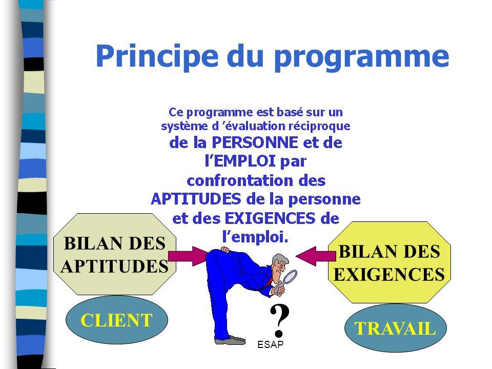 Principe du programme BILAN DES APTITUDES BILAN DES EXIGENCES CLIENT