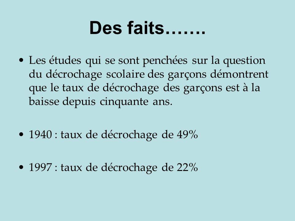 Des faits…….
