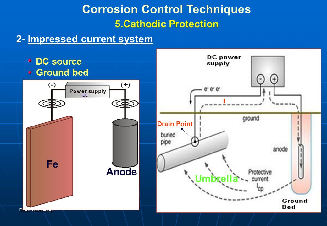 corrosion control Corrosion control and environmental protection corrosion can cause numerous  environmental problems for instance, water systems can become.