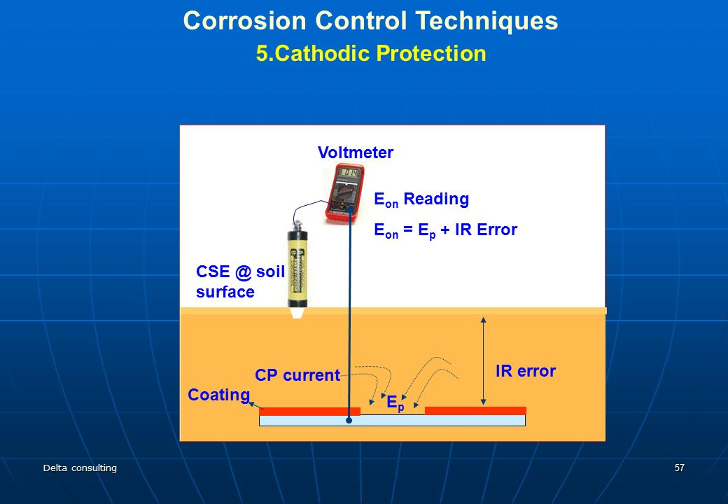 corrosion control Mike surkein has worked in many corrosion control fields with specialization in cathodic protection, coatings, marine corrosion, pipeline corrosion, corrosion under.