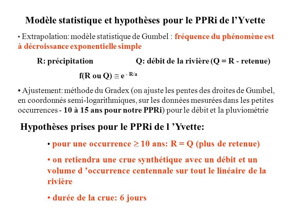 Modèle statistique et hypothèses pour le PPRi de l'Yvette