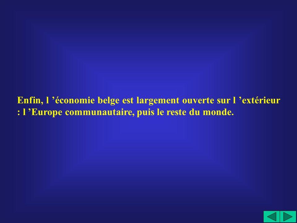 Enfin, l 'économie belge est largement ouverte sur l 'extérieur : l 'Europe communautaire, puis le reste du monde.