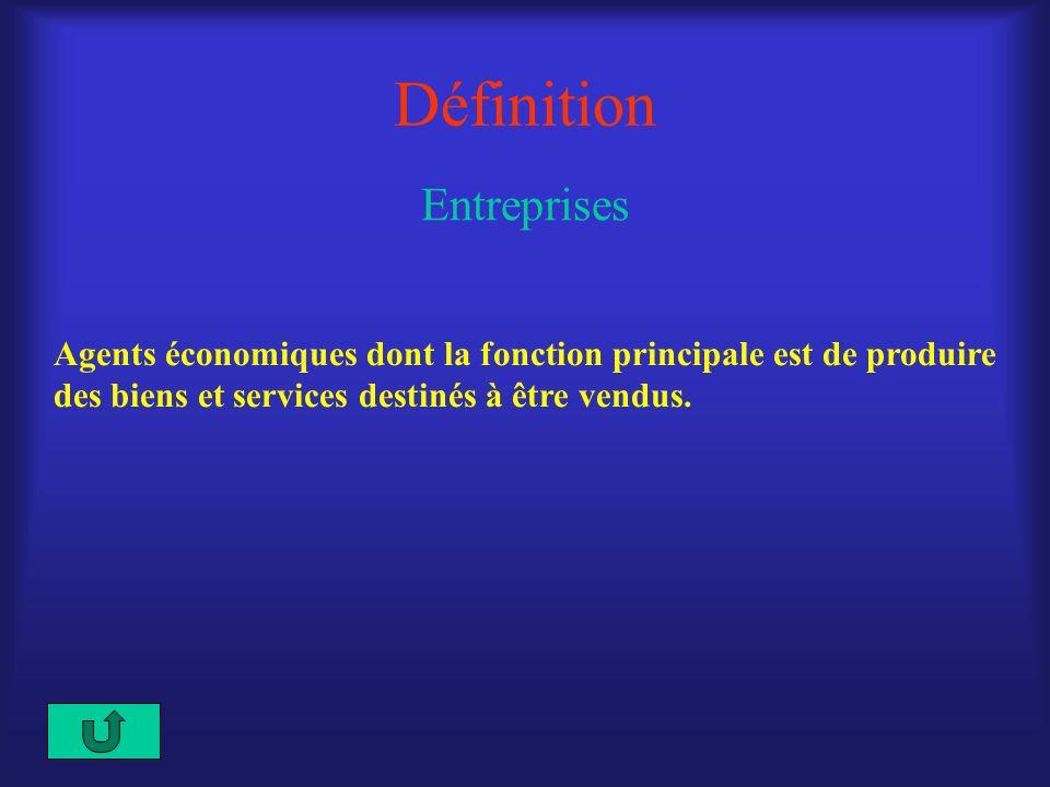 Définition Entreprises