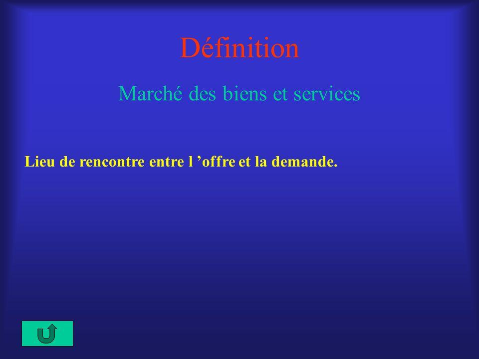 Marché des biens et services
