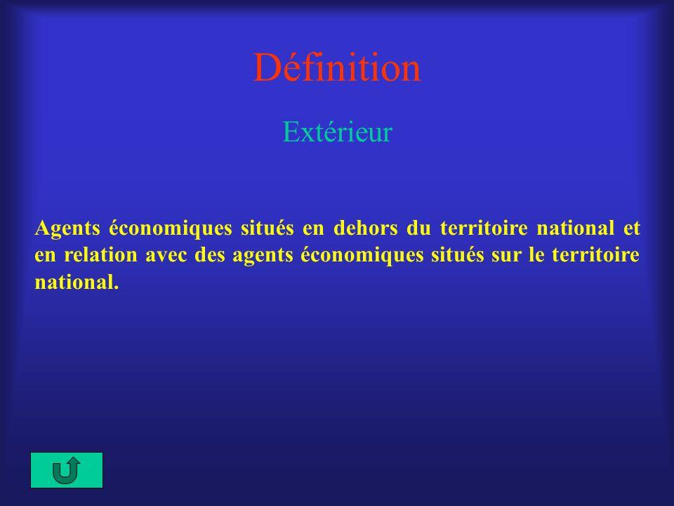DéfinitionExtérieur.