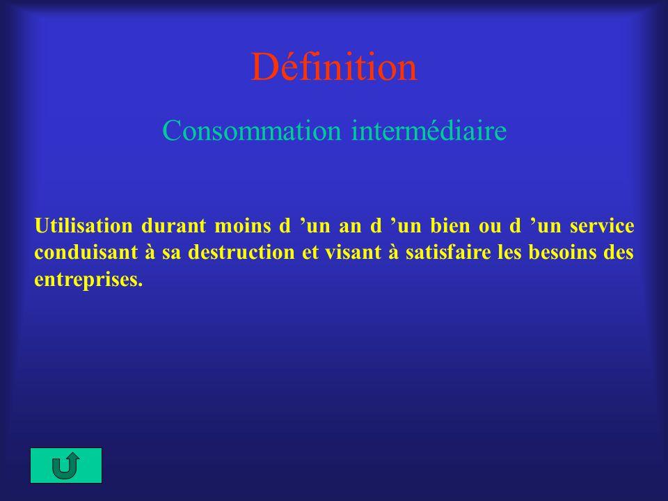 Consommation intermédiaire