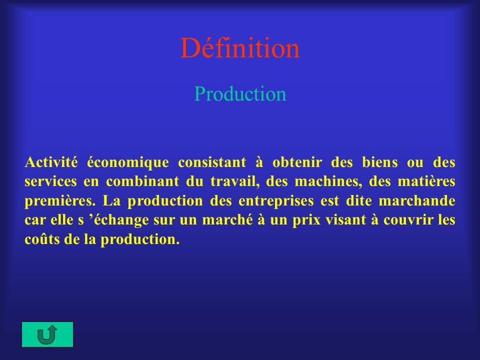 Définition Production