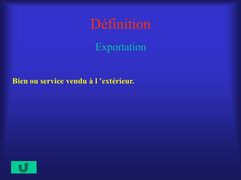 Définition Exportation Bien ou service vendu à l 'extérieur.