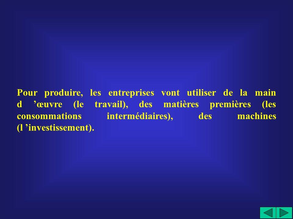 Pour produire, les entreprises vont utiliser de la main d 'œuvre (le travail), des matières premières (les consommations intermédiaires), des machines (l 'investissement).