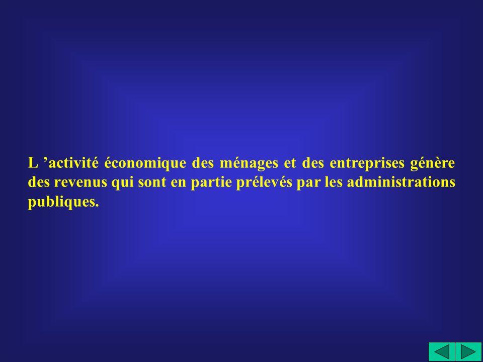 L 'activité économique des ménages et des entreprises génère des revenus qui sont en partie prélevés par les administrations publiques.