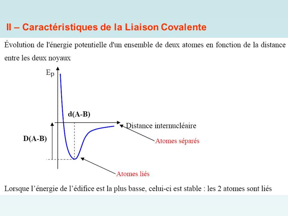 II – Caractéristiques de la Liaison Covalente