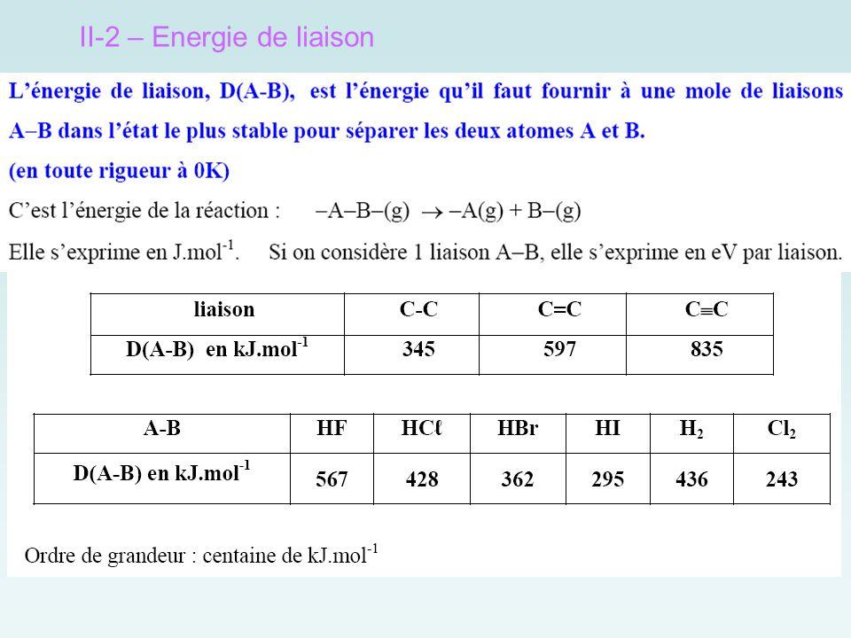 II-2 – Energie de liaison