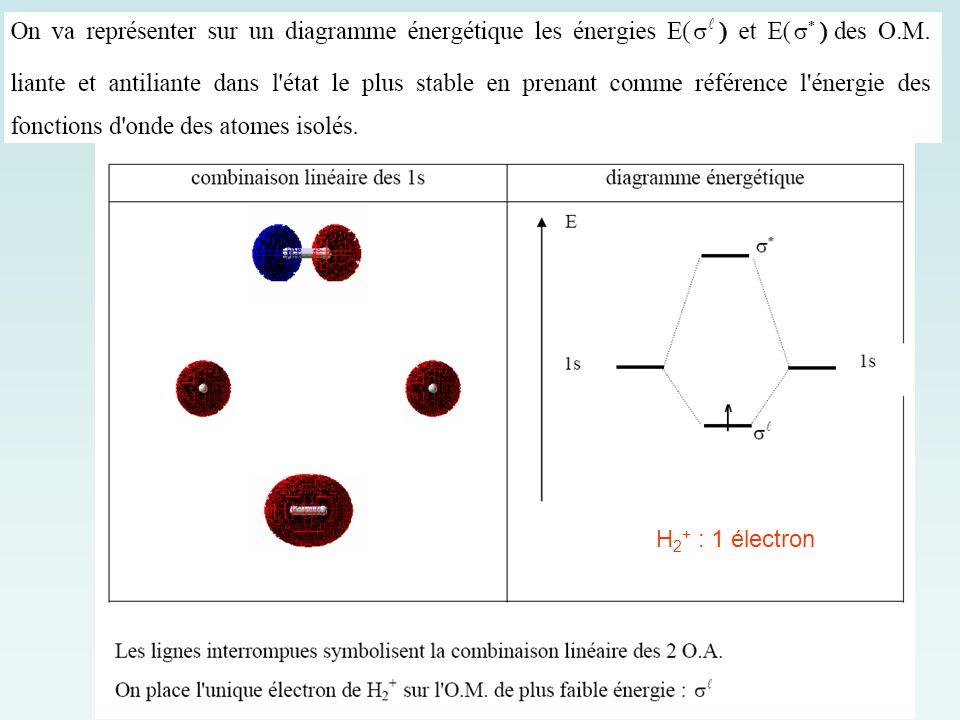 H2+ : 1 électron