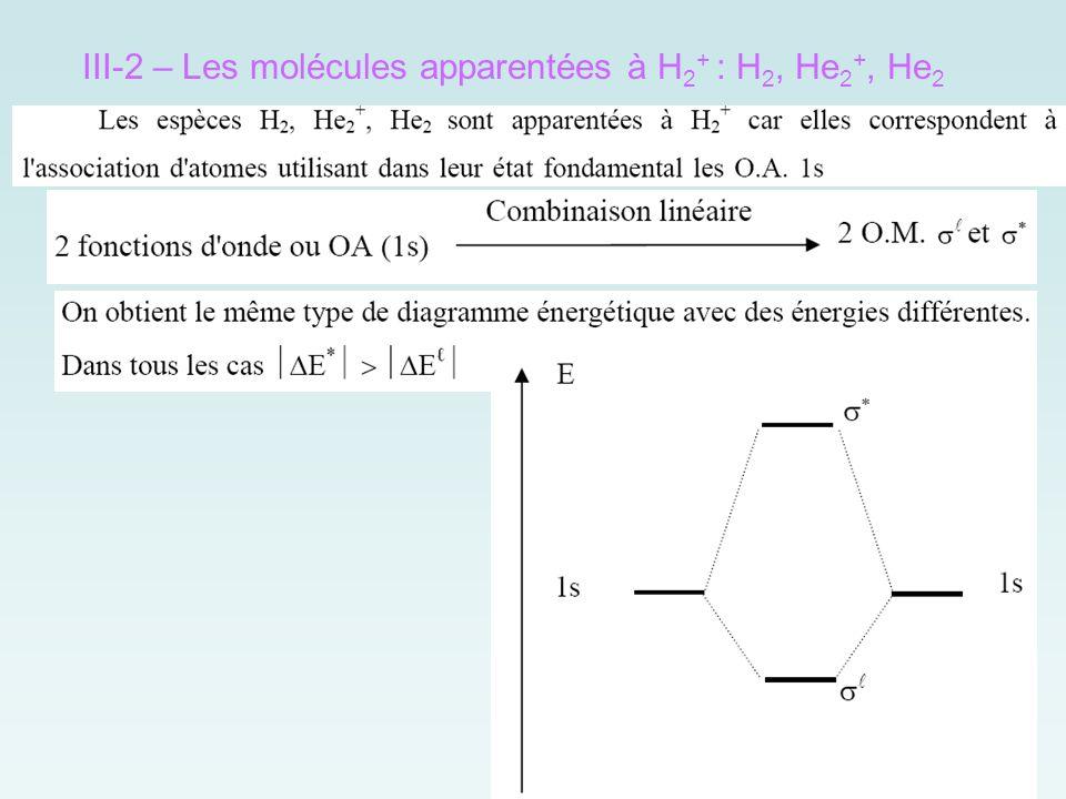 III-2 – Les molécules apparentées à H2+ : H2, He2+, He2