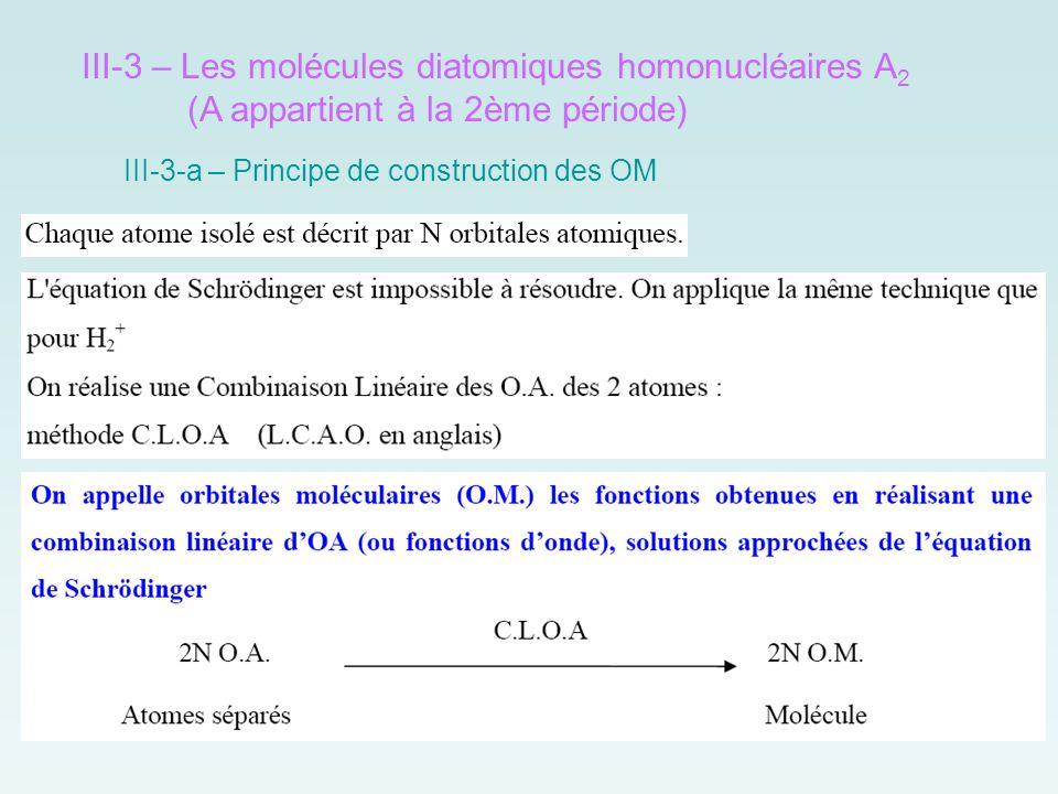 III-3 – Les molécules diatomiques homonucléaires A2