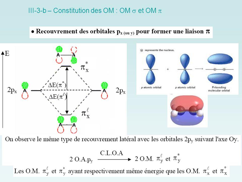 III-3-b – Constitution des OM : OM s et OM p