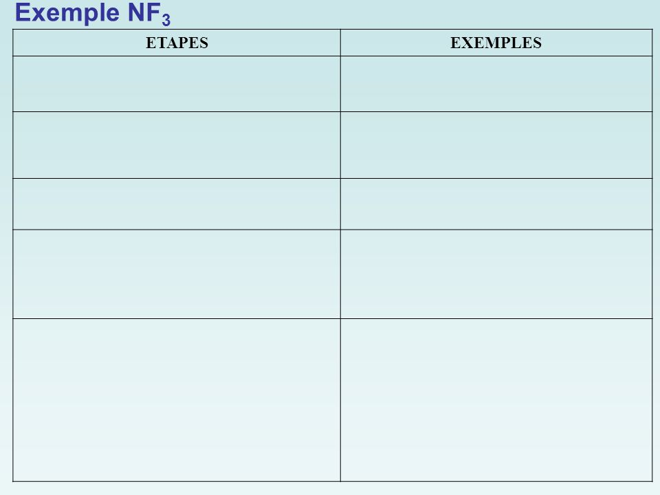 Exemple NF3 ETAPES EXEMPLES