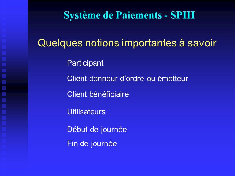 Système de Paiements - SPIH