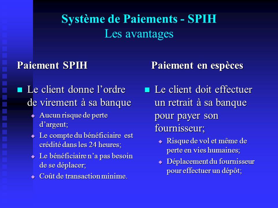 Système de Paiements - SPIH Les avantages