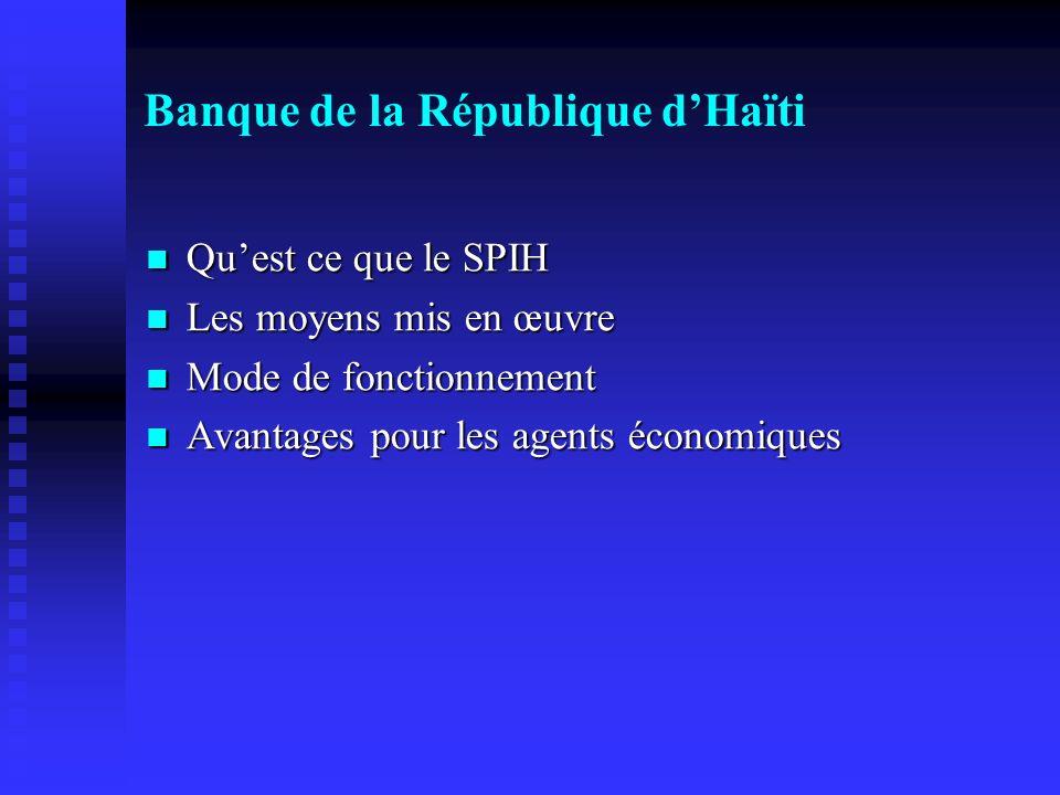 Banque de la République d'Haïti