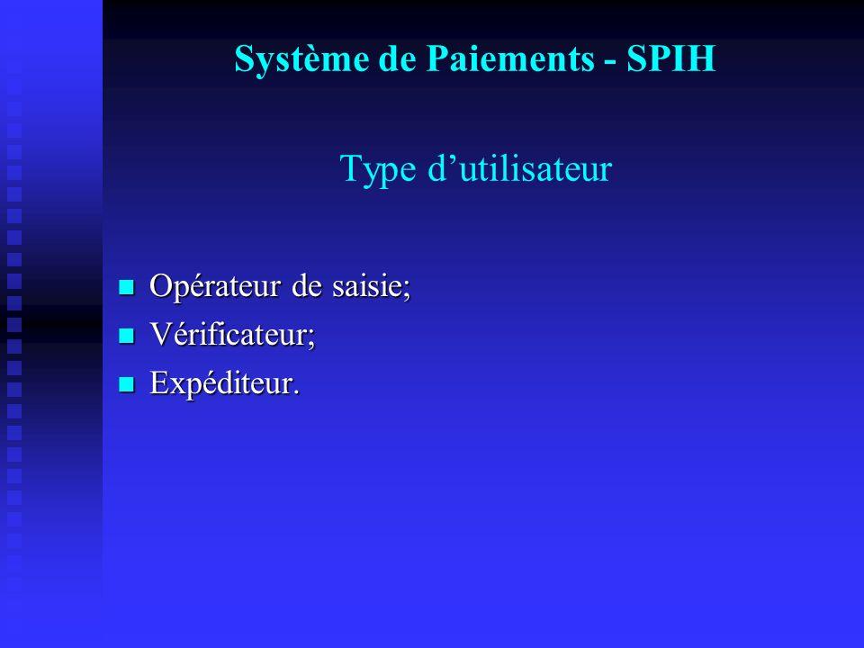 Système de Paiements - SPIH Type d'utilisateur