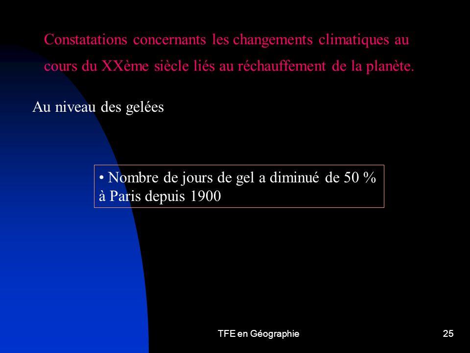 Nombre de jours de gel a diminué de 50 % à Paris depuis 1900