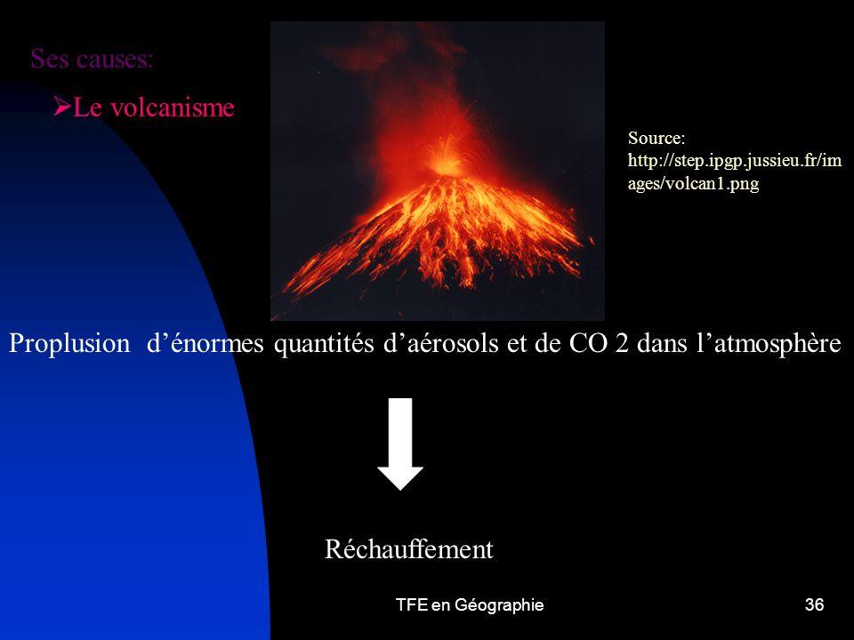 Proplusion d'énormes quantités d'aérosols et de CO 2 dans l'atmosphère