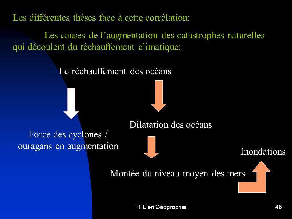 Force des cyclones / ouragans en augmentation
